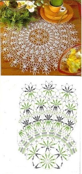 Lace Crochet Doily...♥ Deniz ♥