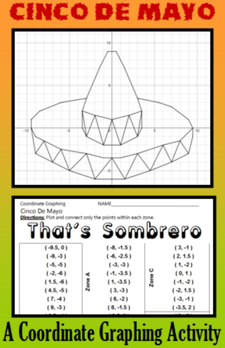 Cinco de Mayo - That's Sombrero - A Coordinate Graphing Activity: Dist.  Learning   Coordinate graphing activities [ 1135 x 733 Pixel ]
