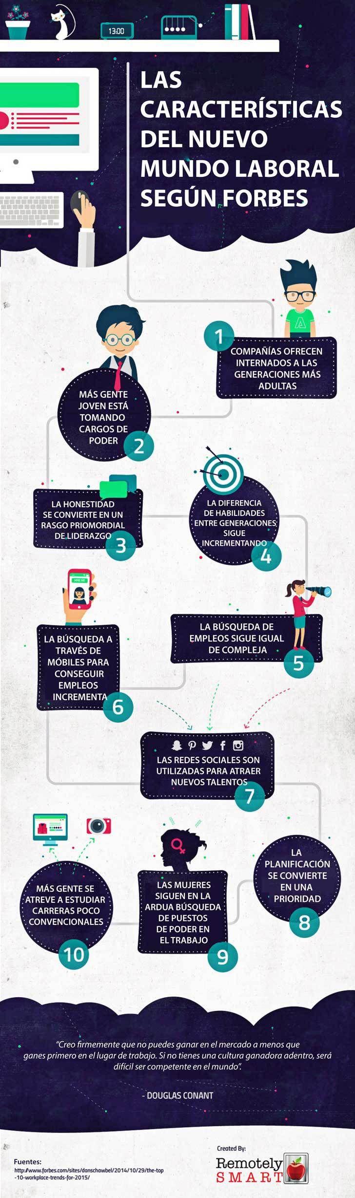 Cómo será el nuevo Mercado Laboral según Forbes #infografia #infographic #rrhh