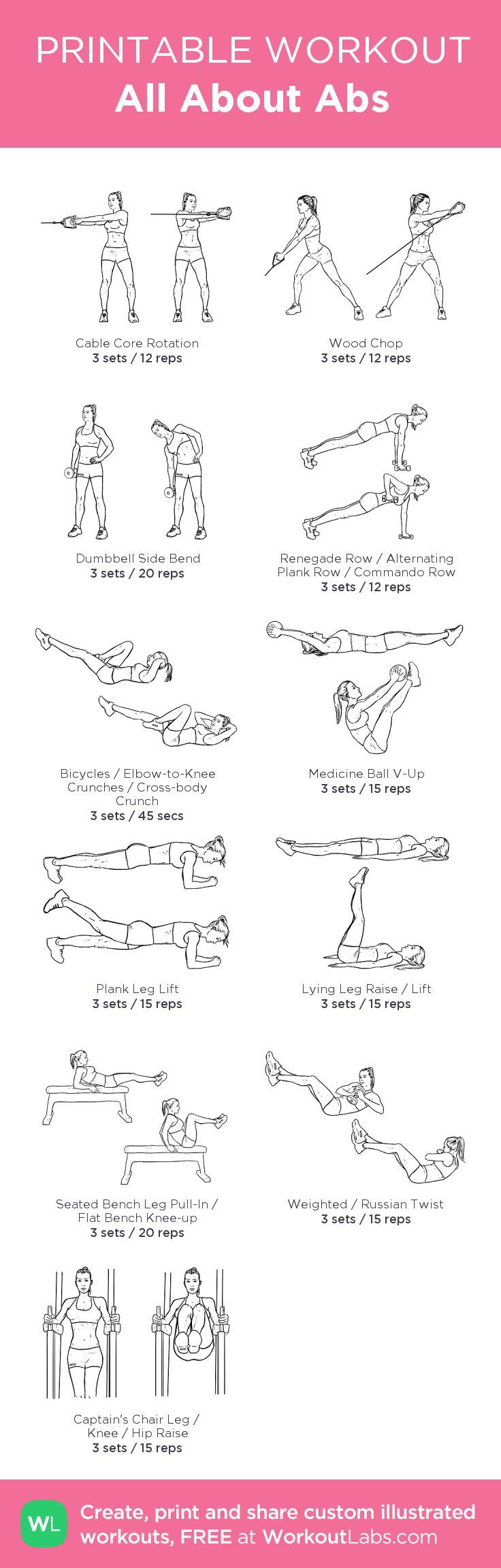 All About Abs: my visual workout created at WorkoutLabs.com • Click through to customize and download as a FREE PDF! #customworkout