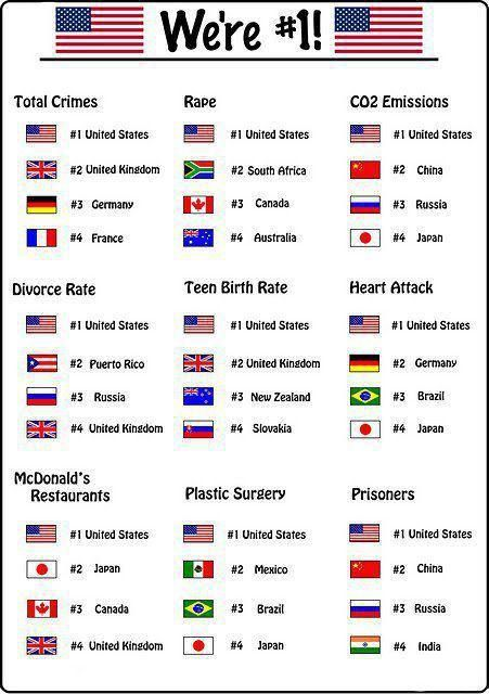 best america is broken images politics american sodahead com united states america
