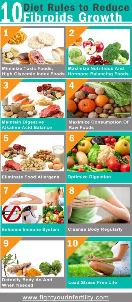 Natural Foods Diet For Endometriosis