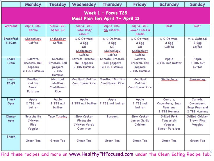 T25 Clean Eating Meal Plan, www.HealthyFitFocused.com