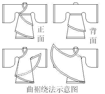 han wrap 2 | a layout of a Han garment, called a Shen-yi | ririsyncyr | Flickr