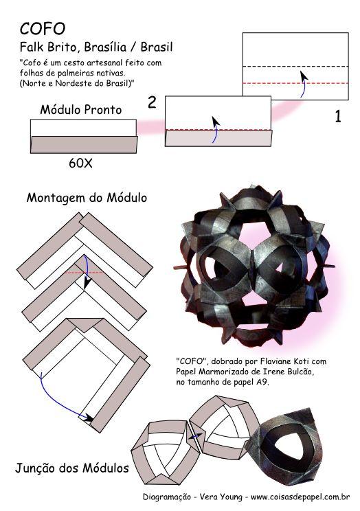 Diagram COFO, Falk Brito