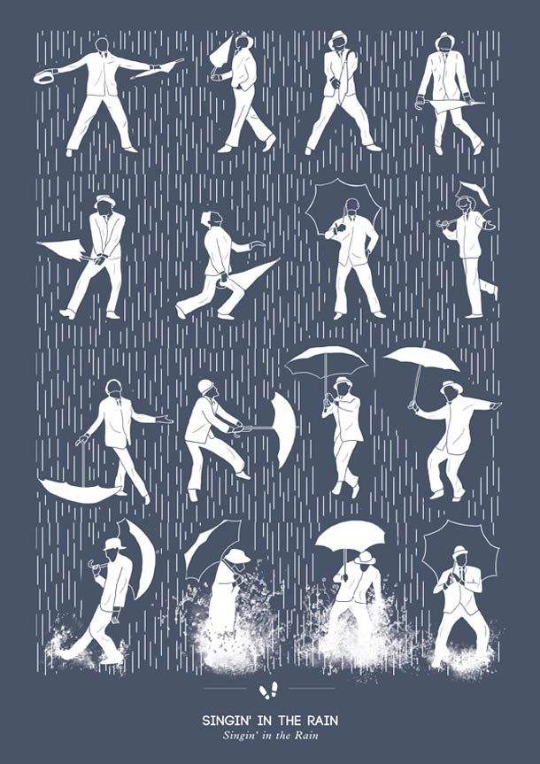 Singing in the rain Choreographies in a poster