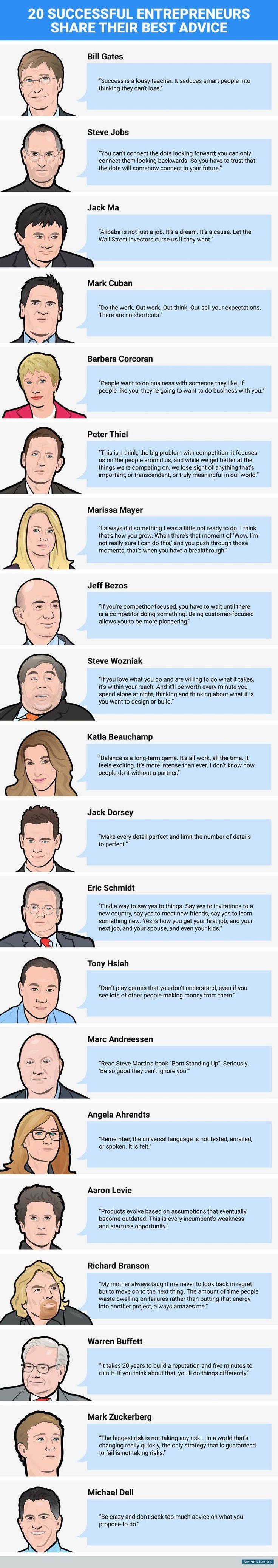 20 successful Entrepreneurs share their best advice [image] http://bit.ly/2mvUxoF #motivation