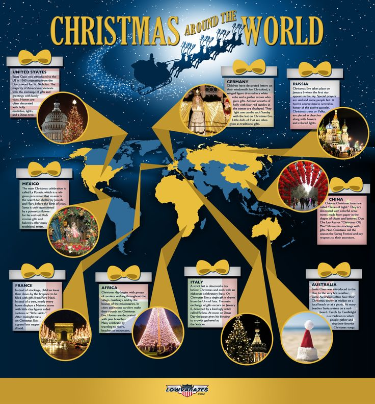 139 best Christmas Around the World images on Pinterest ...