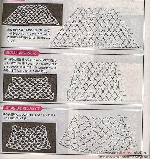 Японские схемы вязания крючком для начинающих рукодельниц | svoimi-rukami-club.ru