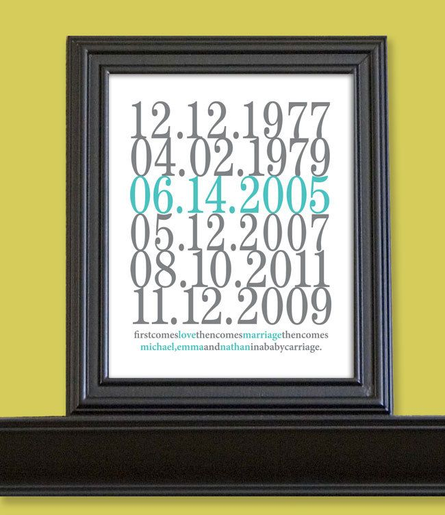 First comes love, then comes marriage....this modern, subway art style piece uses important dates in your family. The top 2 dates represent the couples' birthdays, the middle is a wedding date, and the latter dates represent the birthdays of your children. Cute for future babies!