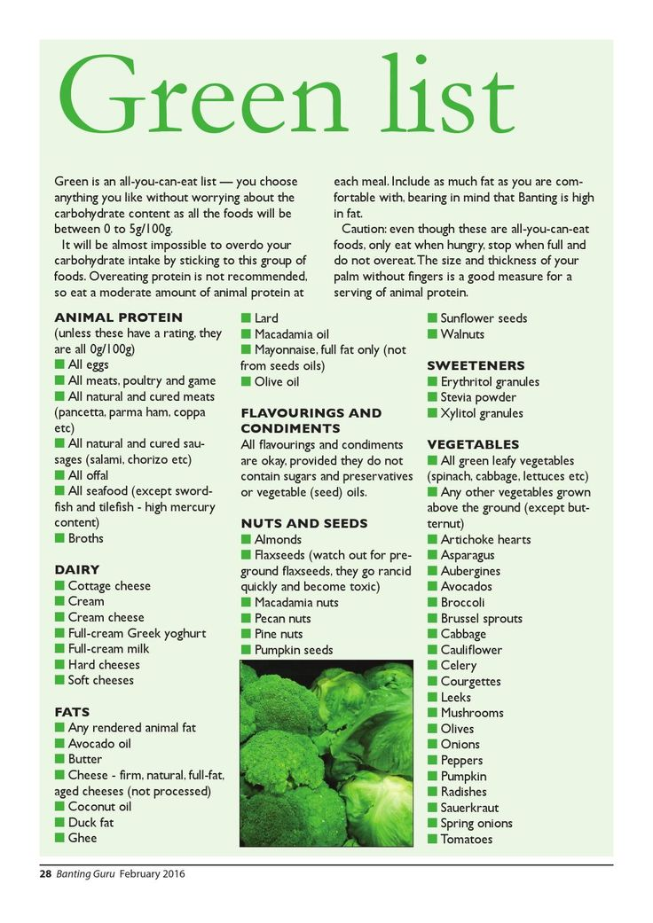 GREEN LIST Banting Guru February 2016 by Banting Guru - issuu