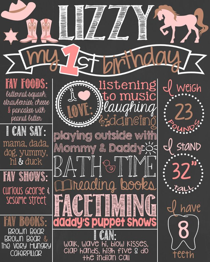 Cowgirl First Birthday Chalkboard Poster // 1st Birthday Chalkboard Sign // Girl // Western Birthday // Cowboy // Horse // *DIGITAL FILE* by PersonalizedChalk on Etsy https://www.etsy.com/listing/183290952/cowgirl-first-birthday-chalkboard-poster