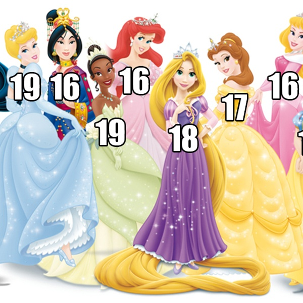 The Shocking Actual Ages of Your Favorite Characters ...