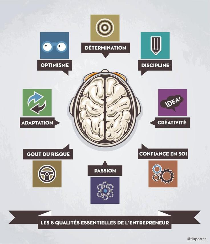 #startup #créativité   http://www.creative-entrepreneurs-leclub.com