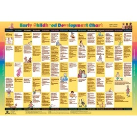 Early Childhood Development Chart, Second Edition