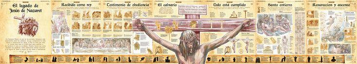 PUNTOGRAFICO-ES: El legado de Jesús de Nazaret