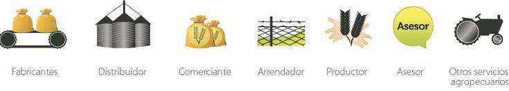 Todo el sector agropecuario en un solo lugar. Sumate a AgroLinked.com un lugar de encuentro para intercambiar ideas y experiencias entre los hombres y mujeres del campo. #Agrolinked agrolinked.com