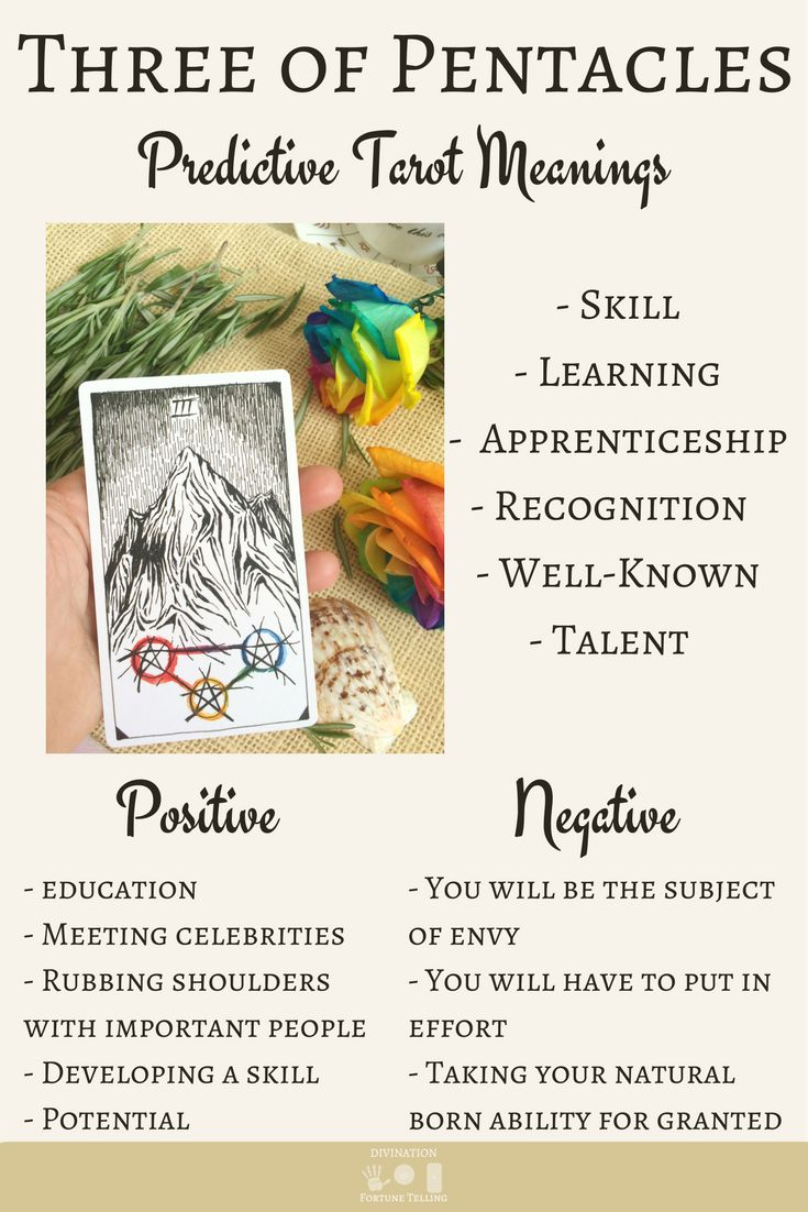 Tarot Card Meanings and Interpretations from Tarot.com
