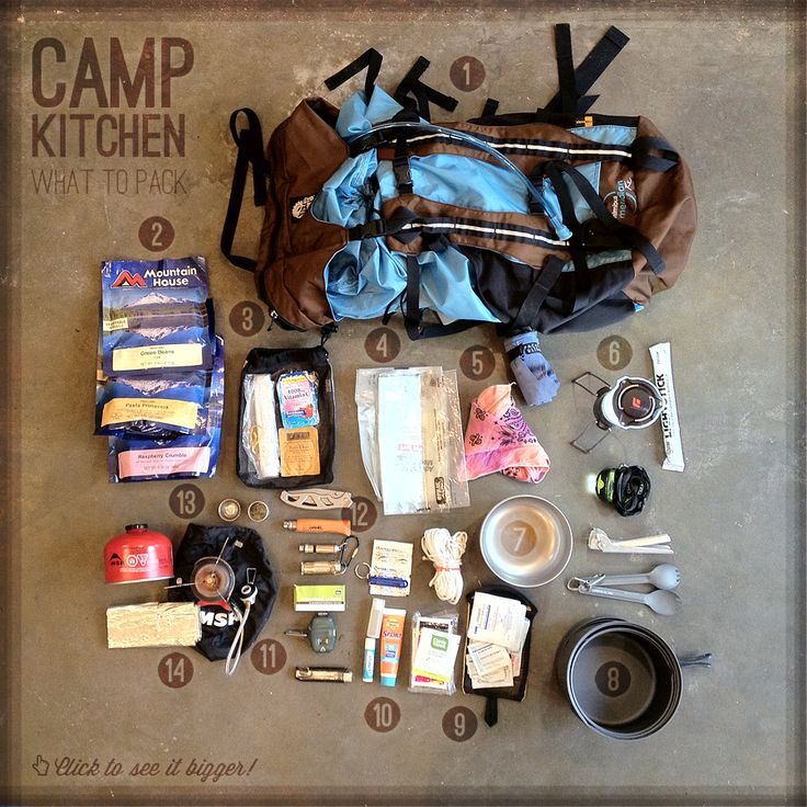 Camp kitchen ideas