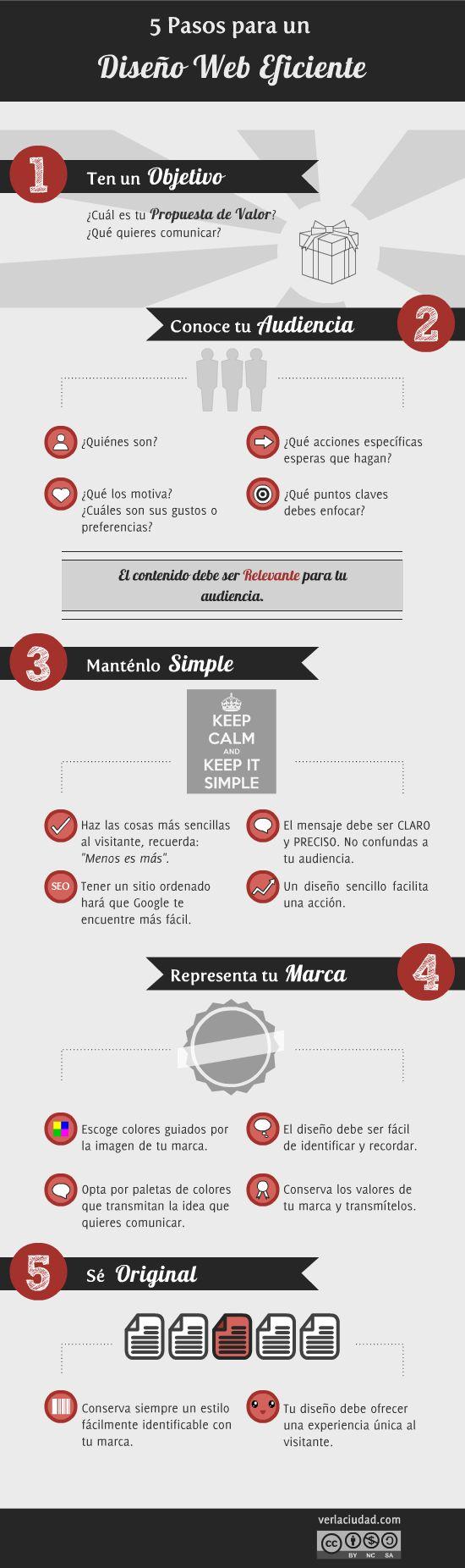 5 pasos para un diseño web eficiente #infografia #infographic #design #internet