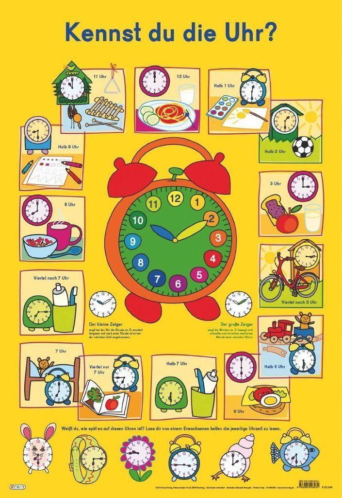 Die Uhrzeit                                                       …