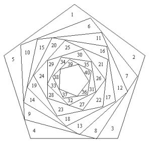 Free Iris Folding Patterns - Pentagon - Dot Com Women