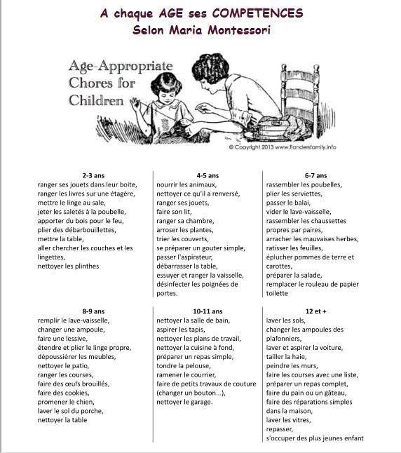 Montessori éducation astuce