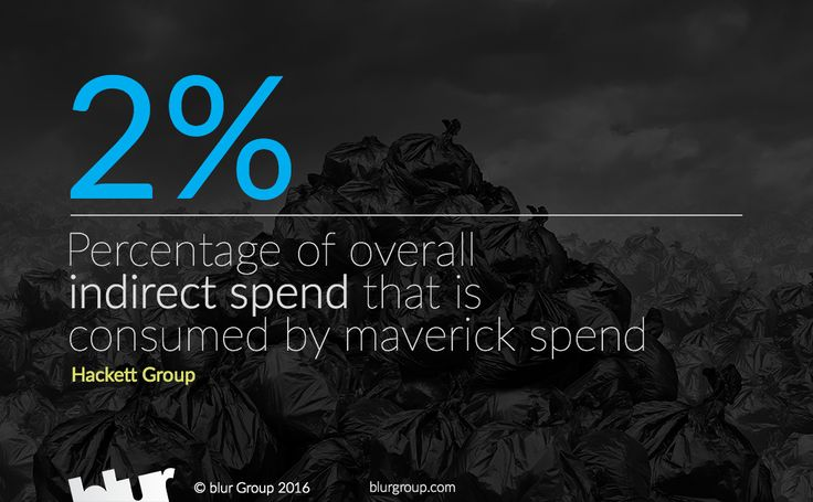 Where is the waste in your #procurement? And where are savings hiding?
