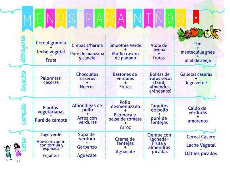 Hábitos Health Coaching | ¡Menús saludables para niños!