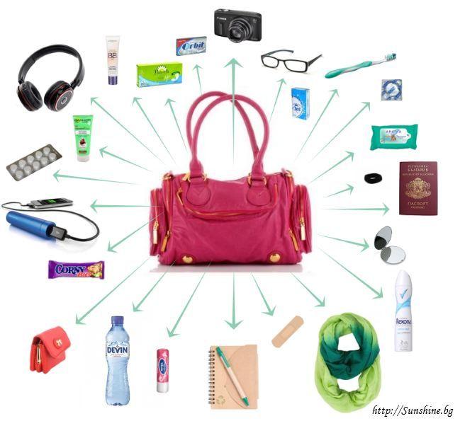 Travel Girls Survival Kit