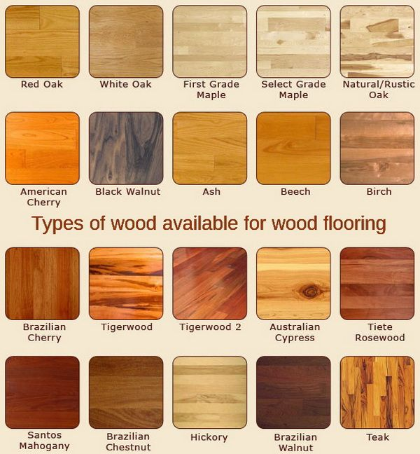 This flooring chart shows the many types of wood available for Different colors of hardwood floors