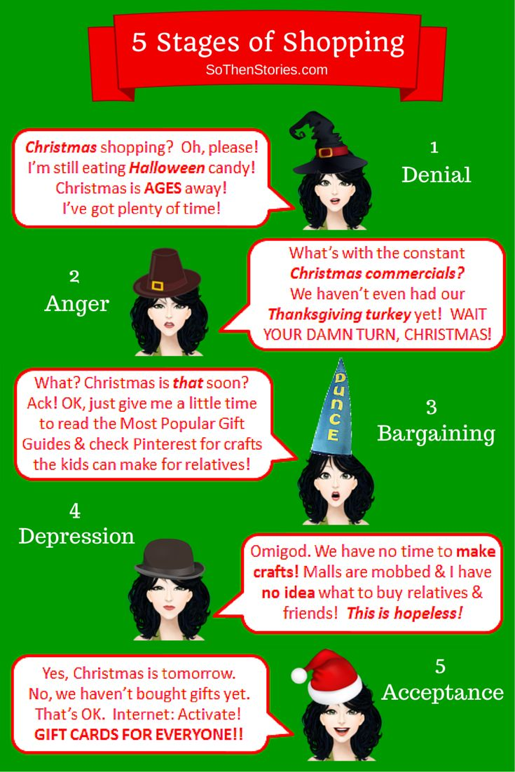 5 Stages of Christmas Shopping - can you relate? #funny #Christmas ...