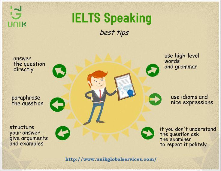 Language Proficiency Tests Online