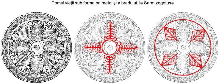 La Sarmizegetusa Regia, în templul mare de calcar, a fost descoperită o ţintă de fier ornamentată, care are diametrul 0,30 m și lungimea cuiului 0,245 m. Ţinta este ornamentată cu pomul vieţii în cele două reprezentări; între fiecare pereche formată din două reprezentări diferite, se află poziţionată o rozetă spiralată, simbol derivat pentru reprezentarea discului solar.