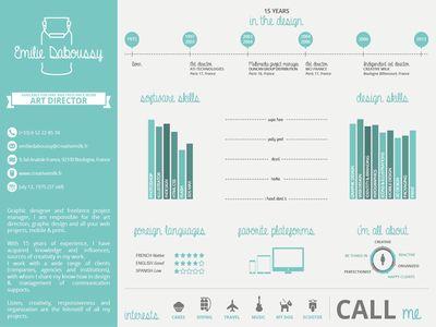 Yli 25 ainutlaatuista ideaa Pinterestissä My resume Luova - how do i do my resume