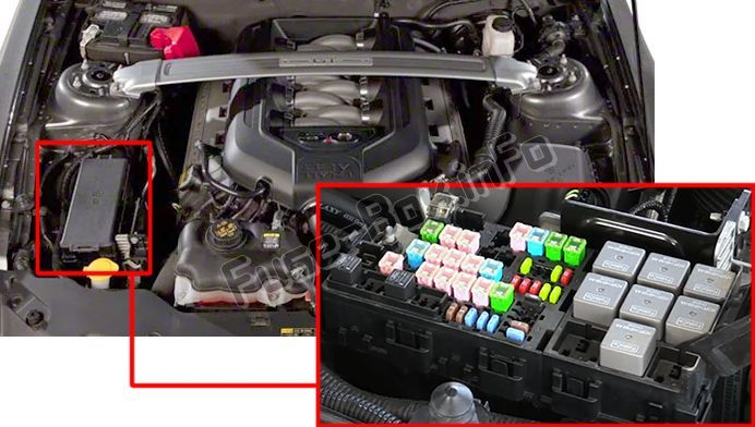 Ford Mustang (2010-2014) < Fuse Box location | 2010 mustang, Ford mustang, Fuse  box | 2014 Mustang Fuse Box Diagram |  | Pinterest