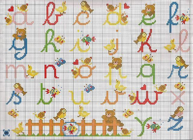 schemi punto croce alfabeto bambini gn52 regardsdefemmes