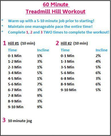 60 Minute Treadmill Hill Workout- I am going to need this to train for the Run The Bluegrass half marathon!