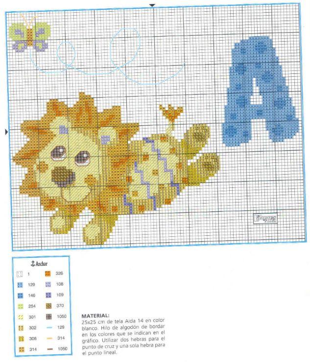 25 beste idee n over dieren alfabet op pinterest alfabet kleurplaten onderwijs peuters - Deco slaapkamer ontwerp volwassen ...