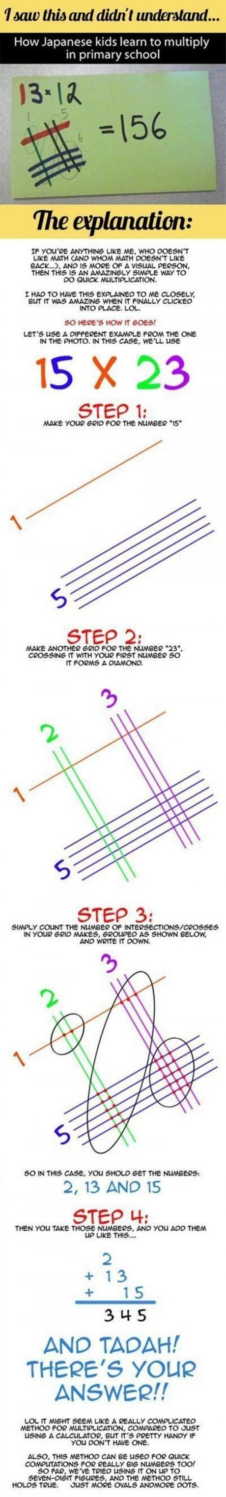 If only i knew this before my maths exam.