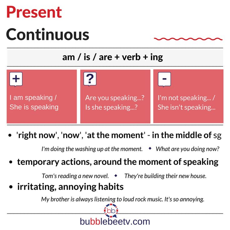 How to use the Present Continuous | What's the structure of the Present Continuous | English grammar courses online| Tenses in the English Language | English tenses