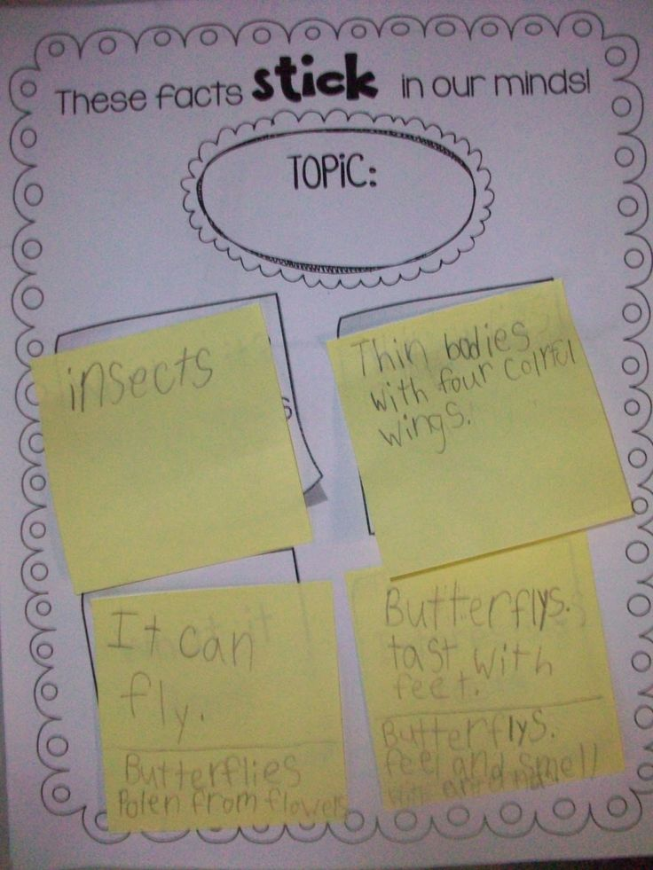Classroom Research Ideas : Best in the classroom research ideas images on