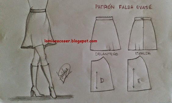 LO MIO ES COSER..... Y HACER PATRONES: Patrón falda evasé sin pinzas