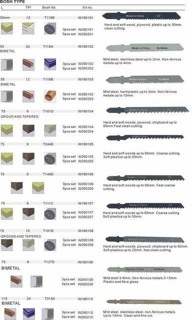 Source Jig Saw Blade for Bosch,Makita on m.alibaba.com