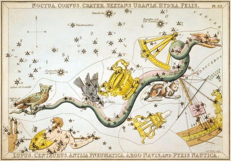 """""""Noctua, Corvus, Crater, Sextans Uraniæ, Hydra, Felis, Lupus, Centaurus, Antlia Pneumatica, Argo Navis, and Pyxis Nautica"""", plate 32 in Urania's Mirror"""