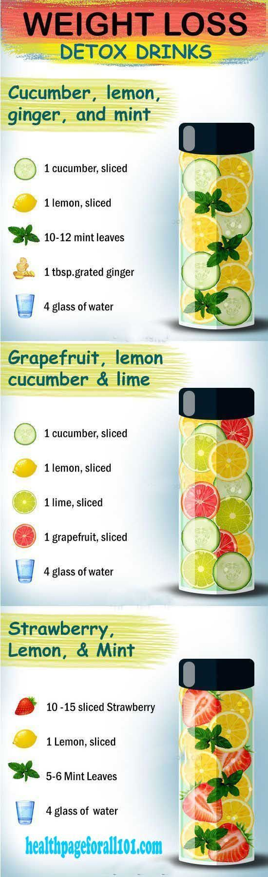 Natural Belly Slimming Detox Water Recipe - Detox Water Recipes to Help You Lose...