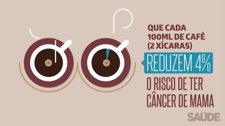 Revista SAÚDE - Você conhece os benefícios do café?