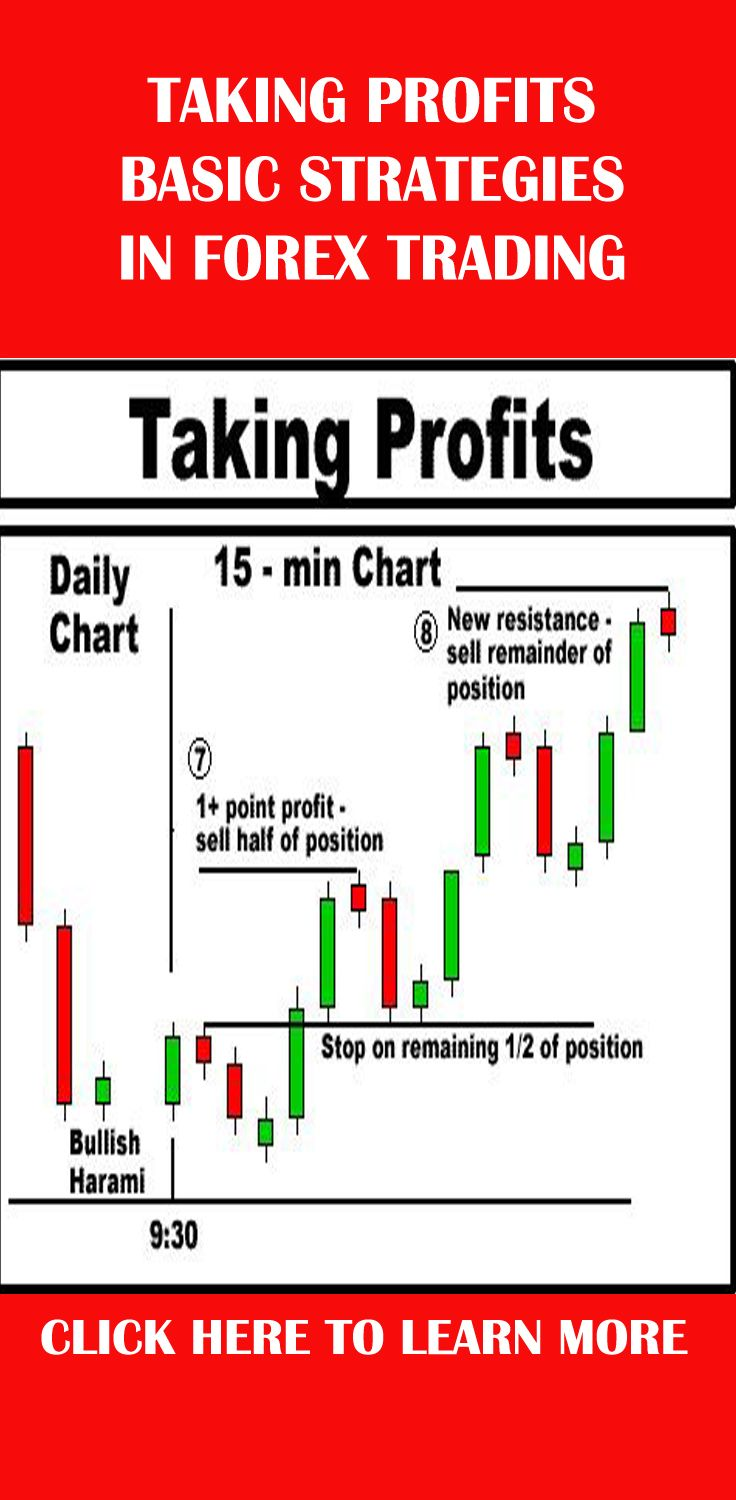 Forex Money Manager Have You Considered This Option Business Investment Business Finance Investing