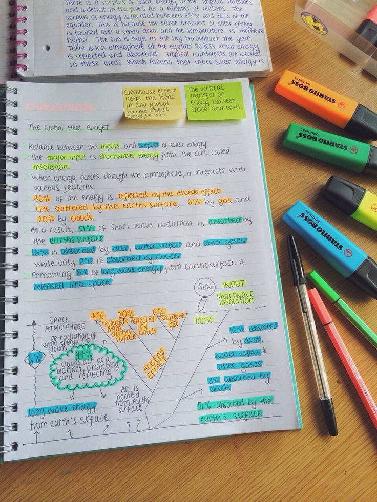 17 best ideas about color coding notes on high