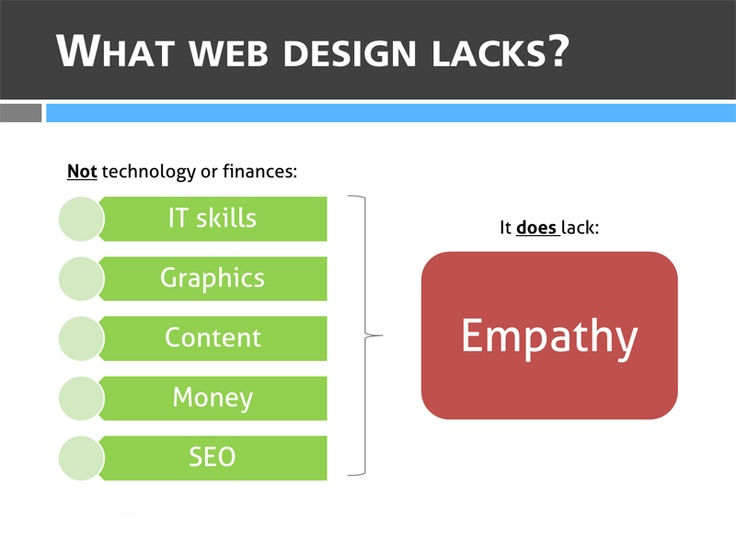 Web Directing tip #2: Why web sites fail to communicate with users? The problem is not technology or budget. Most web sites don't need top class coders, graphic designers or SEO experts. In fact, very good results can be achieved with just an average team and finances. What web design really needs is more empathy, not technology.  http://webdirecting.com